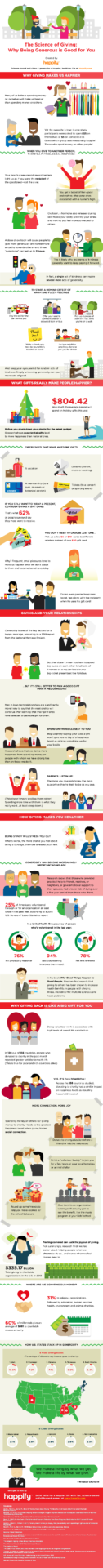 Giving-Happify-Infographic