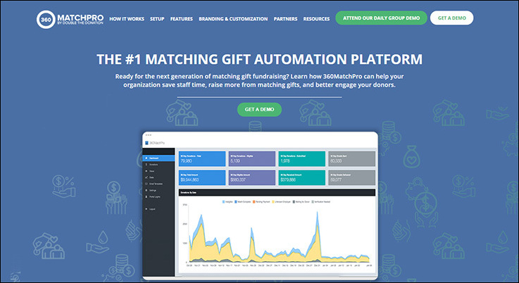 360MatchPro is a top matching gift automation software for nonprofits.