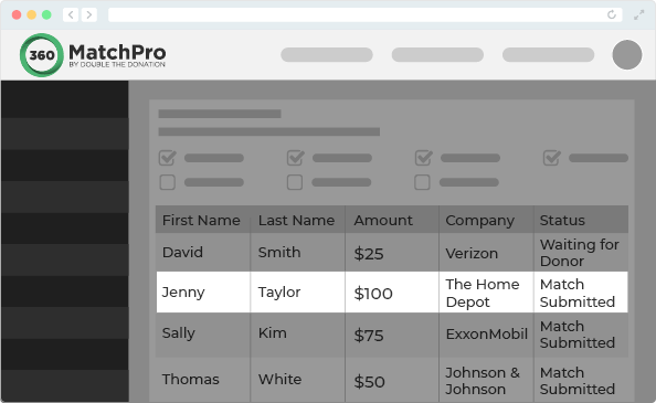 This image shows a list of mock donors in the 360MatchPro dashboard page.