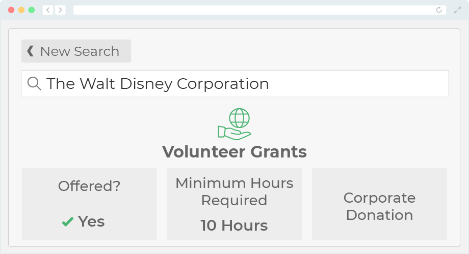 Learn more about Disney, a top Dollars for Doers company.