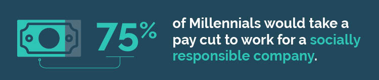 One of the benefits of workplace giving is that 75% of Millennials would prefer to work for a socially responsible company, even for a lower salary.
